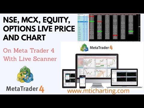 Meta Trader 4 For NSE - Myhiton