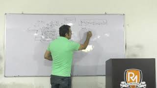 NCERT for UPSC IAS - Free Foundation Course 2.0 - Lecture 1 - UPSC IAS 2020/2021