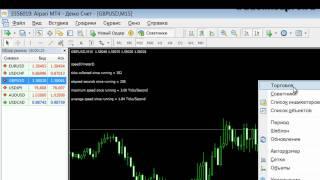 Forex Speedometer - экстремальный скальпинг