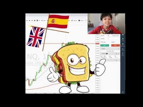 Trading NQ E-mini Nasdaq future