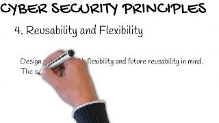 What is cybersecurity principles [ 13 cybersecurity principles that you must know ]