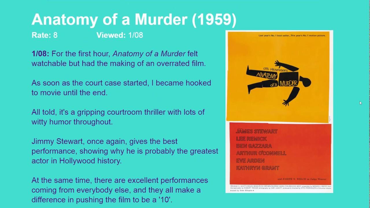 Old Fashioned Anatomy Of Murder Elaboration - Anatomy and Physiology ...