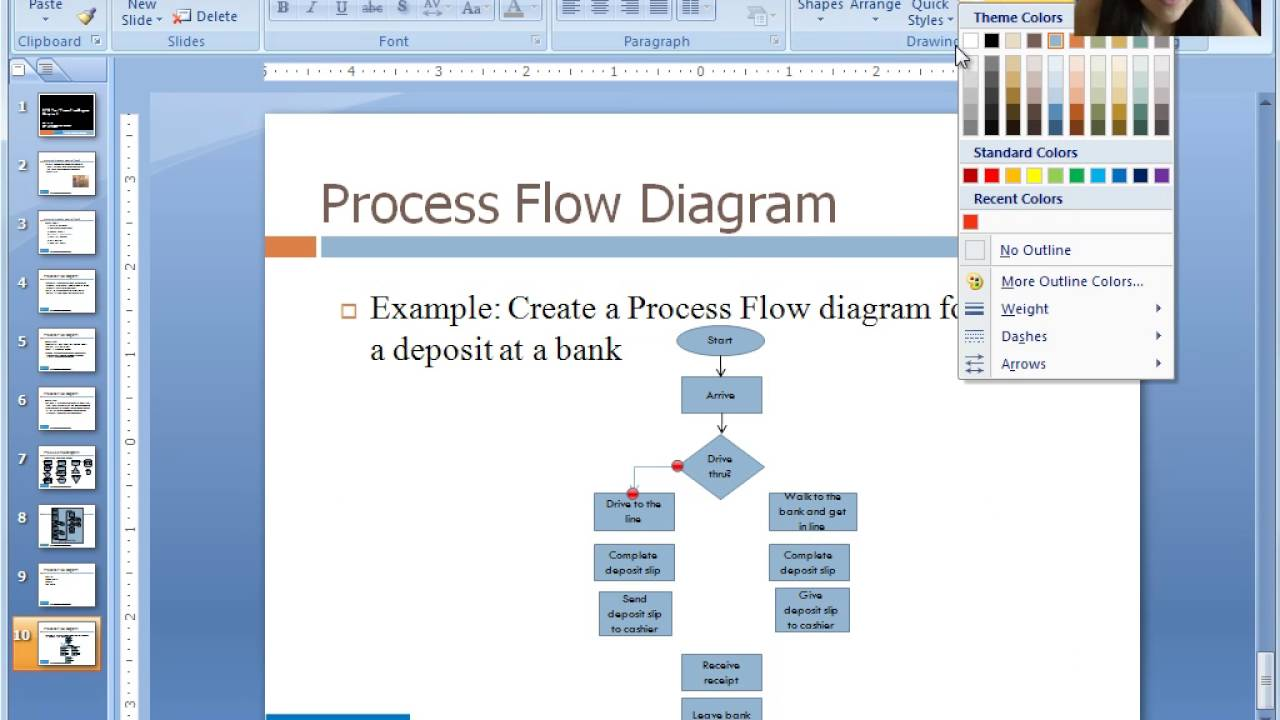 Spc Tool Process Flow Diagram