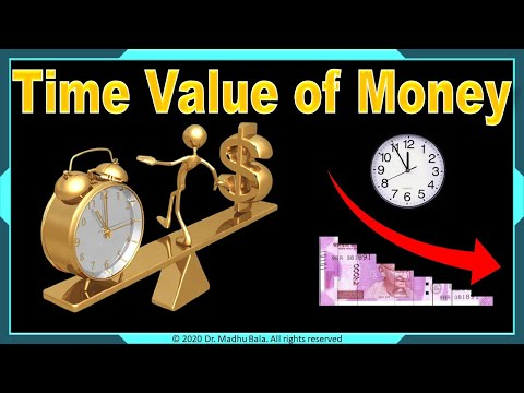 Time Value of Money   Financial Management