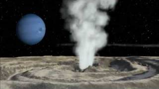 The Outer Gas Giant Planets - P2