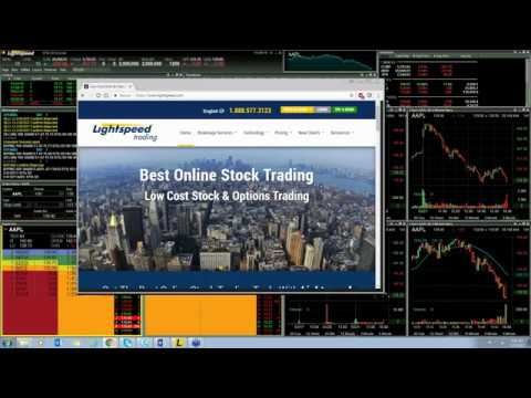 Advanced Order Entry on Lightspeed Trader