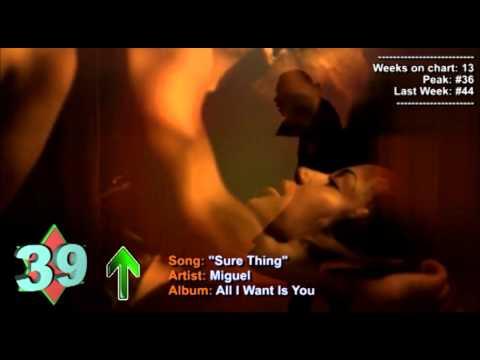Billboard Hot 100 Songs - Week Of June 18, 2011