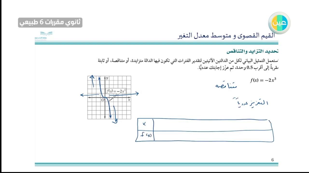 دروس عين مراجعة الاتصال والنهايات القيم القصوي ومتوسط الدوال الام رياضيات 5 ثانوي مقررات 6طبيعي Youtube