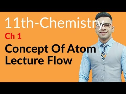 FSc Chemistry book 1, ch 1, Concept of Atom - 1st year Chemistry