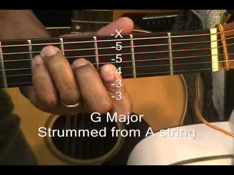 How To Play G Major Chord 6 Different Ways On A Guitar ...