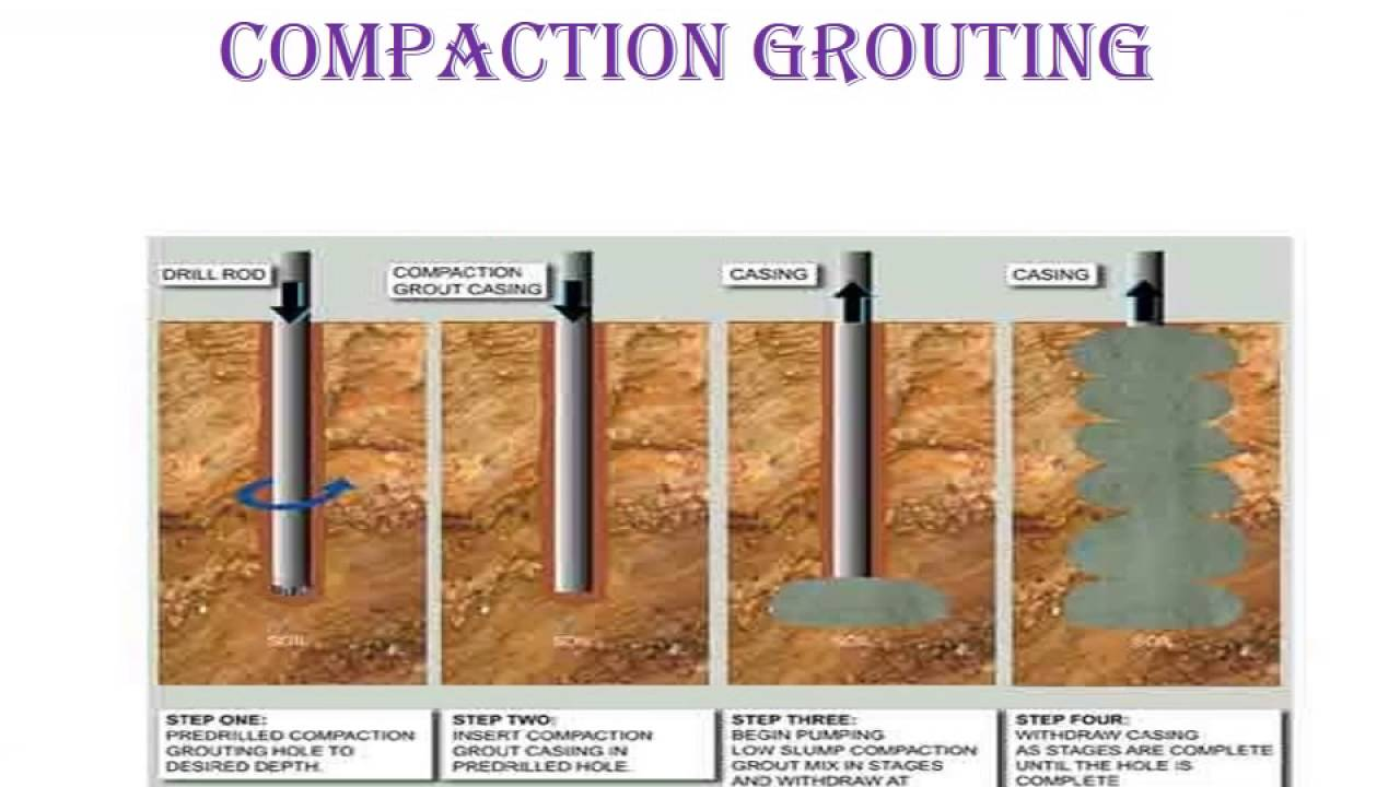 Grouting youtube for Soil grouting