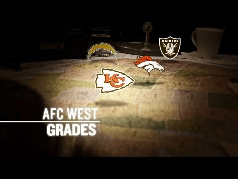 2012 NFL Draft Grades and Analysis: AFC West Edition