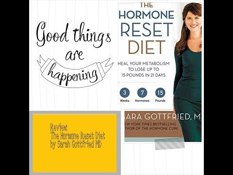 results:-hormone-reset-diet-by-sara-gottfried,-md