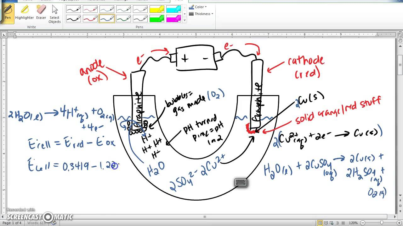 Electrolytic cell explanation youtube electrolytic cell explanation ccuart Image collections