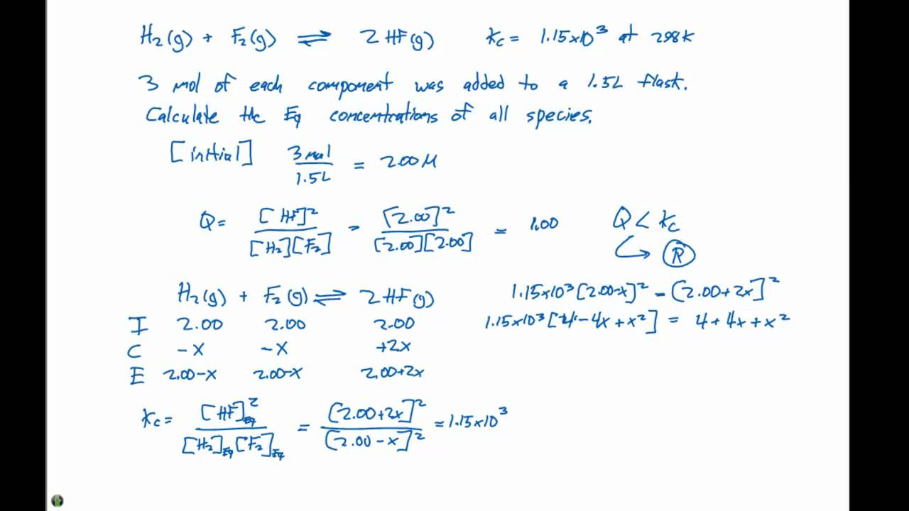 15 6 Calculating Equilibrium Concentrations Example 1