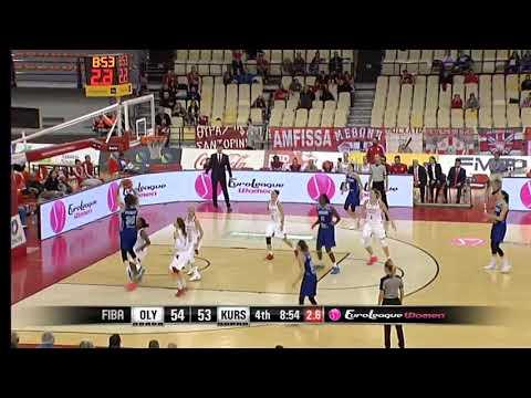 Dynamo Kursk with a 10:0 Run vs Olympiacos