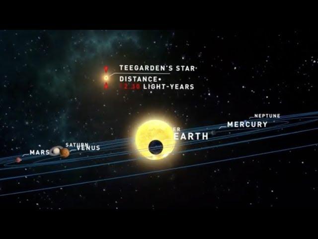 More Quakes, Close-by Earth Twins, Plasma Bombshells | S0 News Jun.19.2019