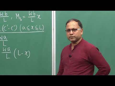 Lecture 37 – Shear Force and Bending Moment Diagrams