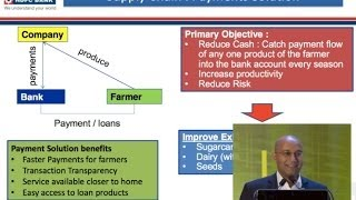 The Model that Enables HDFC to Finance Profitably Agricultural Supply Chains in India