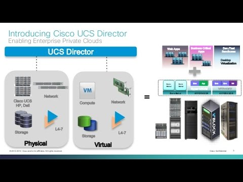 UCS Director   Installation and Configuration