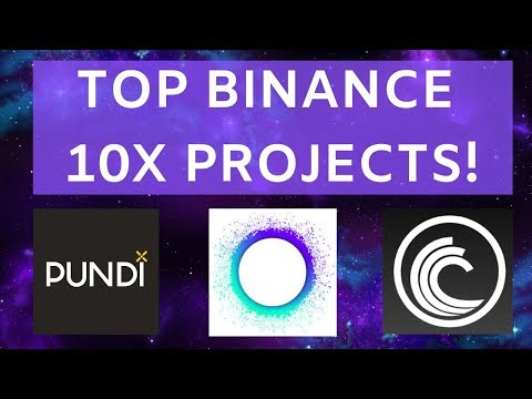 Repeat Top Binance Coins To Invest In for Best ROI! Holochain HOT