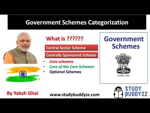 Categorization of Government Schemes? | Central Sector and Centrally Sponsored Scheme? For UPSC 2020