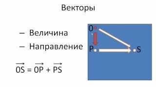Векторы: сложение векторов