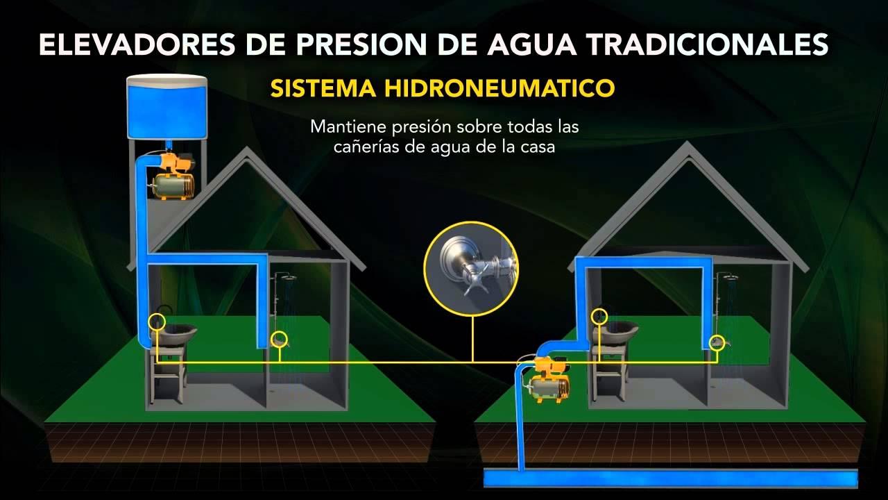 Bombas de agua electricas forest garden youtube - Bombas de agua ...
