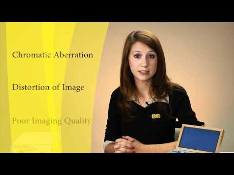 Fresnel Lens Review
