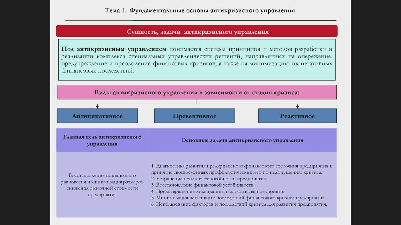антикризисное управление предупреждение банкротства