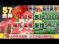 東森財經-57金錢爆(楊世光)20160420[錄音+影片]