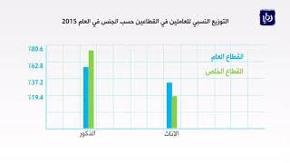 القطاع الخاص المشغل الأكبر في الأردن خلال العام 2015