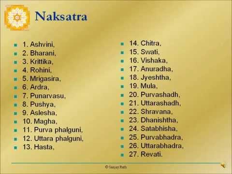 Nakshatra/नक्षत्र/nakṣatra - Pt. Sanjay Rath