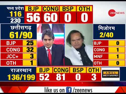 Result Breaking: Congress takes lead in Madhya Pradesh; BJP: 48, Congress: 50
