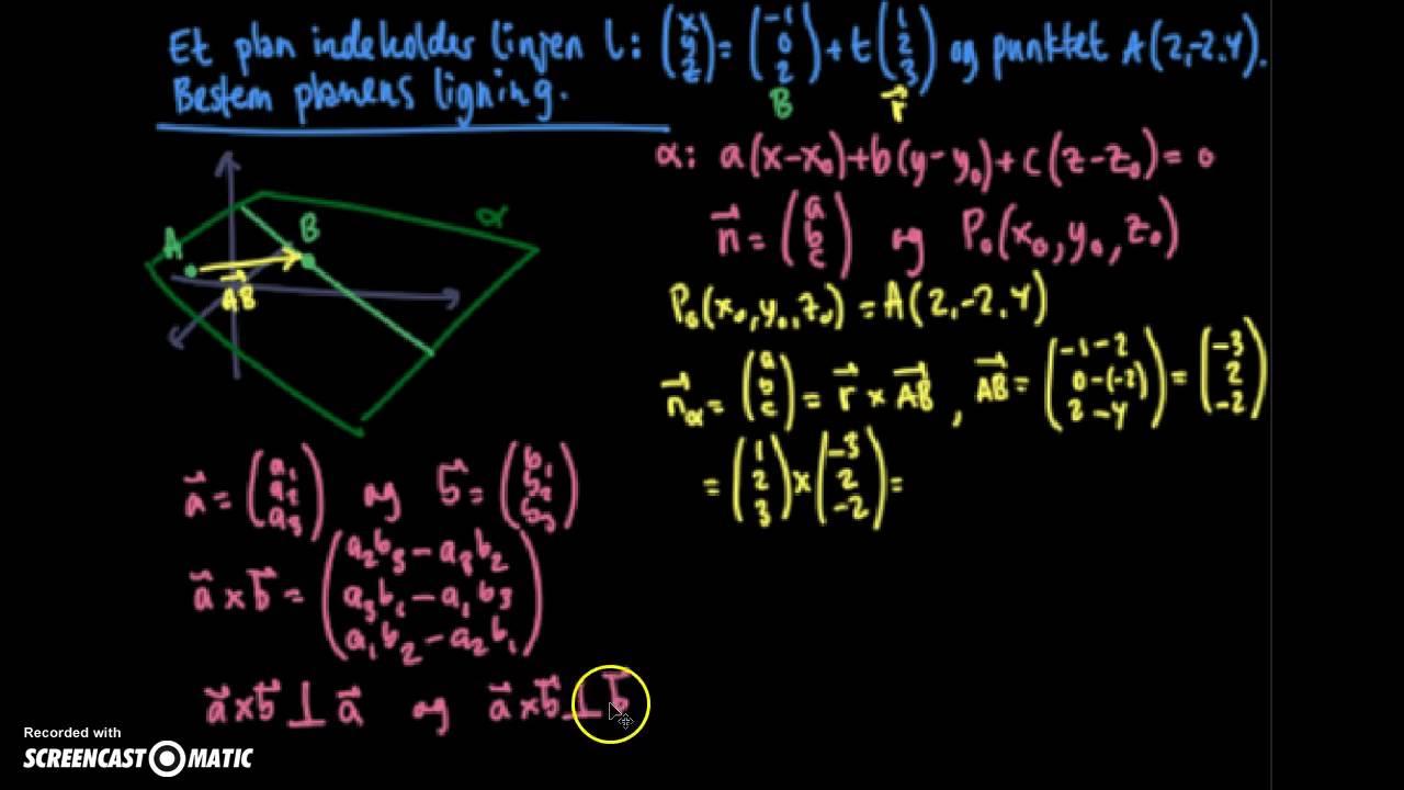 Beregning af planens ligning