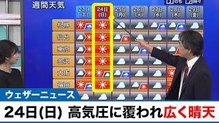 無料テレビでお天気ニュースを視聴する
