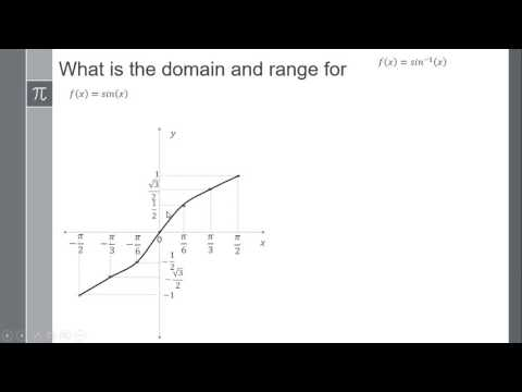 how to find domain range and period