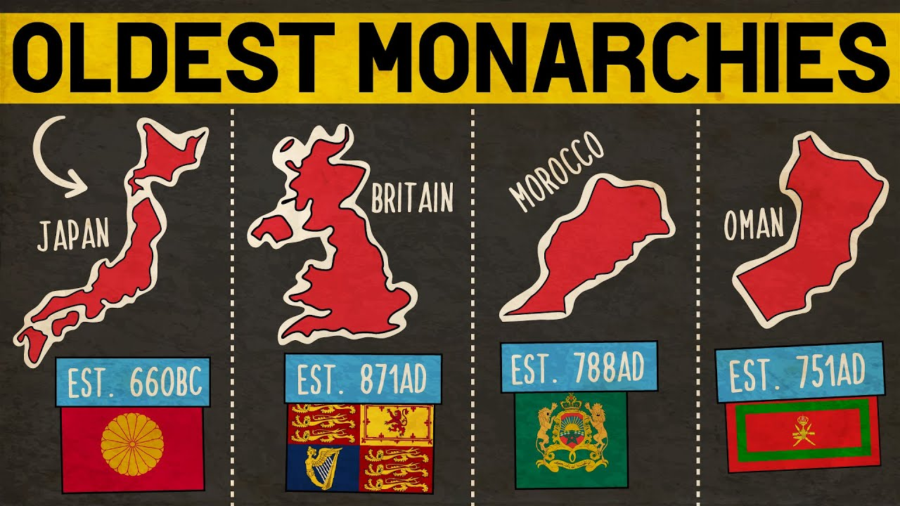 Download The Oldest Monarchies In The World