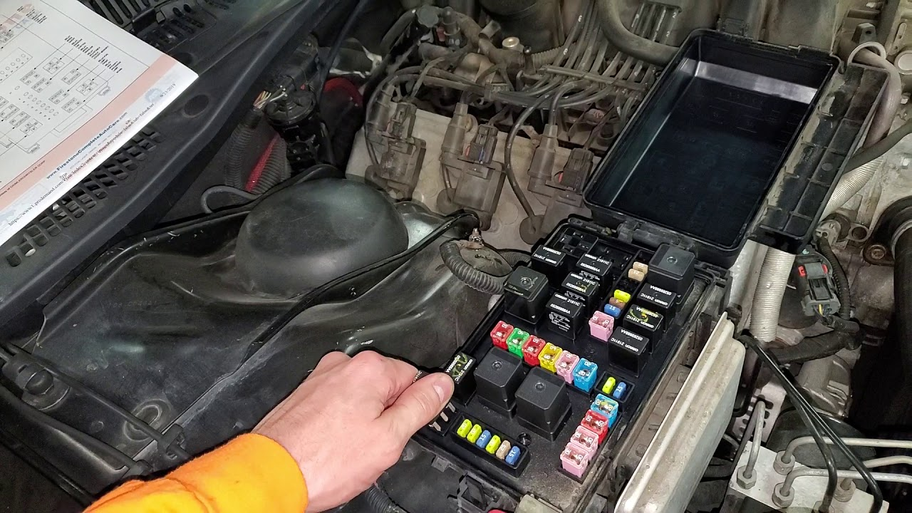 2005 Dodge Magnum Charger Starter Relay Fuse Location Youtube
