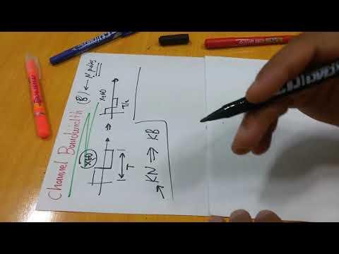 Communication Systems 6: Channel Bandwidth & Signal Power  النطاق الترددي للقناة وقدرة الإشارة