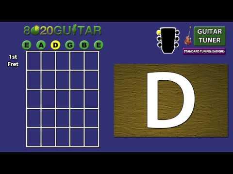 easy guitar tuner - eadgbe standard tuning