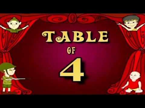 Learn Multiplication Table Of Four 4 X 1 = 4  4 Times