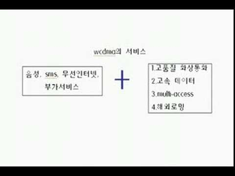 [IT 용어 동영상] W-CDMA(Wideband Code Division Multiple Access)