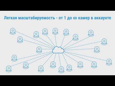 Интернет-магазин видеонаблюдения - ТД ВИДЕОГЛАЗ Москва