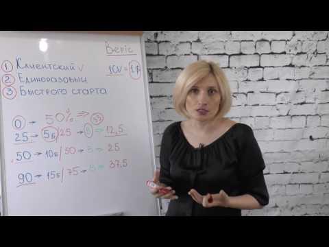 Видео Заработок халяль в интернете