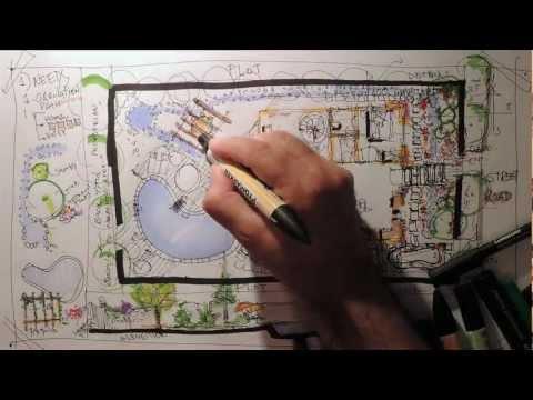 Fast Sketch -  Landscape Design