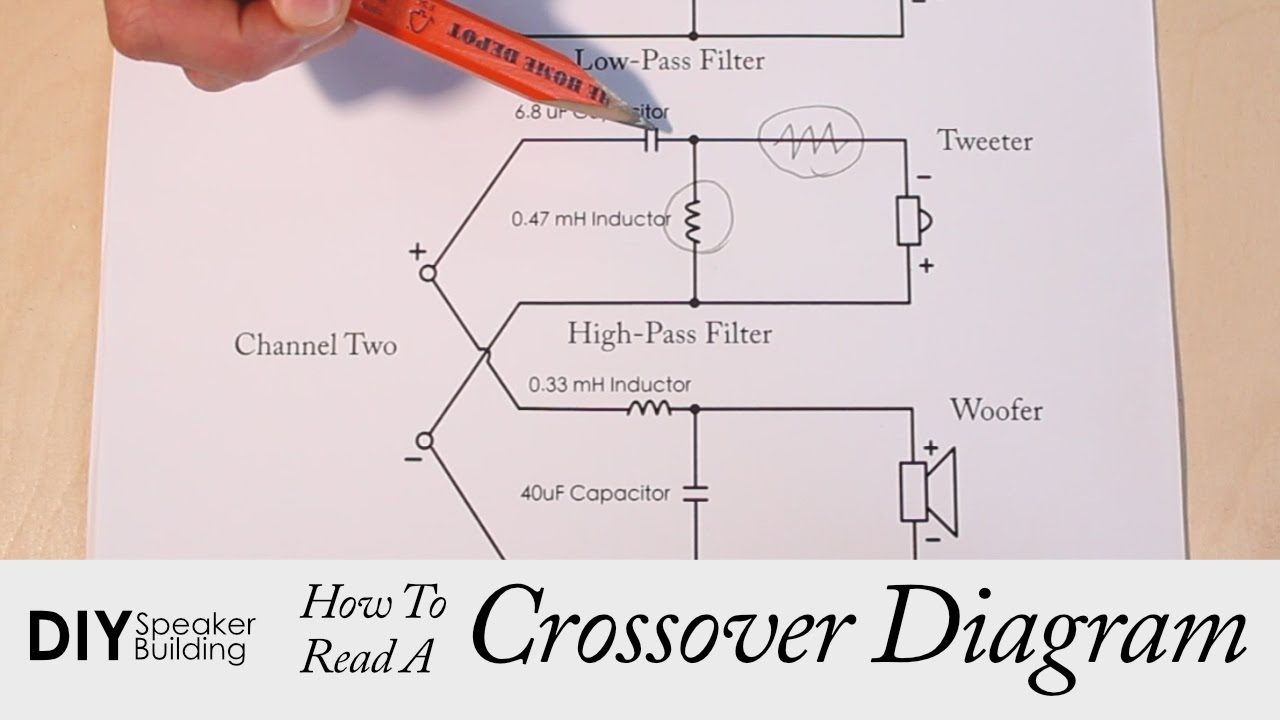 How To Read A Speaker Crossover Diagram Diy Building Youtube Home Stereo Wiring Diagrams