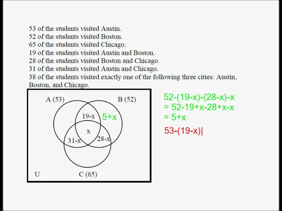 Venn Diagrams And Sets 07 Youtube