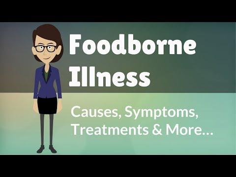 Foodborne Illness Causes, Symptoms, Treatments & More…