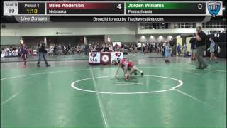 2098 Novice 60 Miles Anderson Nebraska vs Jorden Williams Pennsylvania 8571481104
